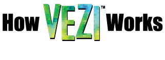 how-vezi-works